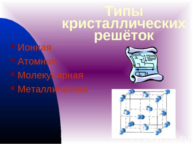 Ионная Ионная Атомная Молекулярная Металлическая