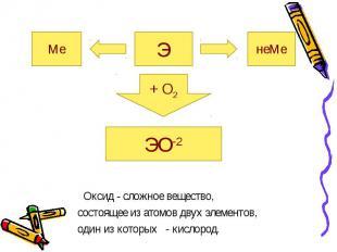 Оксид - сложное вещество, Оксид - сложное вещество, состоящее из атомов двух эле