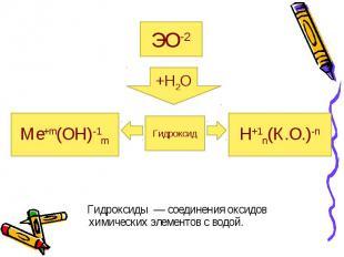 Гидроксиды — соединения оксидов химических элементов с водой. Гидроксиды — соеди