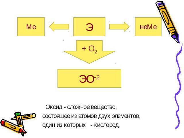 Оксид - сложное вещество, Оксид - сложное вещество, состоящее из атомов двух элементов, один из которых - кислород.