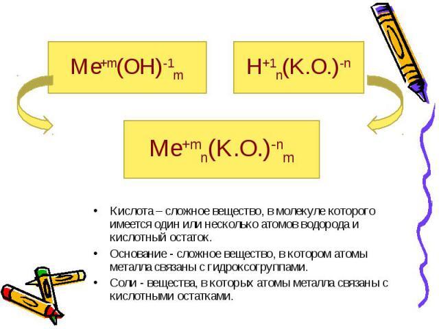 Кислота – сложное вещество, в молекуле которого имеется один или несколько атомов водорода и кислотный остаток. Кислота – сложное вещество, в молекуле которого имеется один или несколько атомов водорода и кислотный остаток. Основание - сложное вещес…