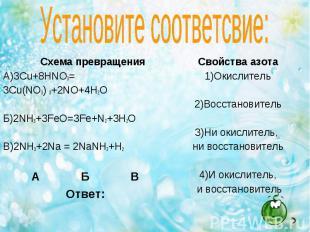 Схема превращения Схема превращения А)3Cu+8HNO3= 3Cu(NO3) 3+2NO+4H2O Б)2NH3+3FeO
