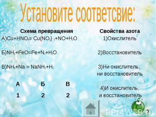 Схема превращения Схема превращения А)Cu+HNO3= Cu(NO3) 3+NO+H2O Б)NH3+FeO=Fe+N2+