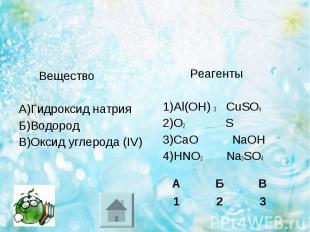Вещество Вещество А)Гидроксид натрия Б)Водород В)Оксид углерода (IV)