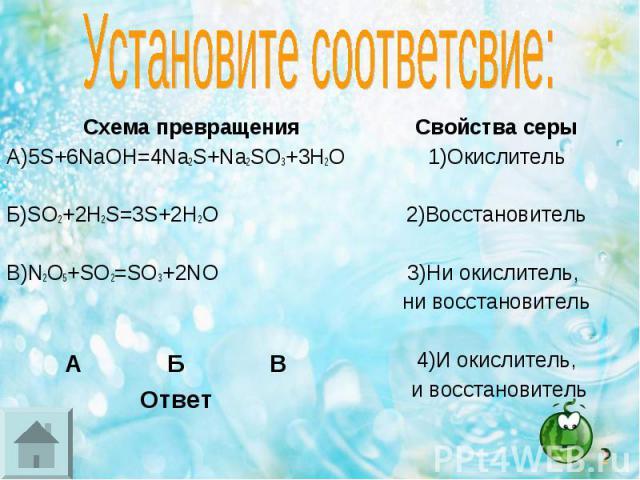 Схема превращения Схема превращения А)5S+6NaOH=4Na2S+Na2SO3+3H2O Б)SO2+2H2S=3S+2H2O В)N2O5+SO2=SO3+2NO