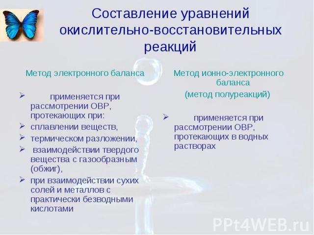 Составление уравнений окислительно-восстановительных реакций Метод электронного баланса применяется при рассмотрении ОВР, протекающих при: сплавлении веществ, термическом разложении, взаимодействии твердого вещества с газообразным (обжиг), при взаим…
