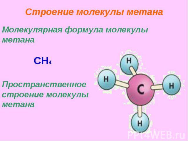 Строение молекулы метана Молекулярная формула молекулы метана
