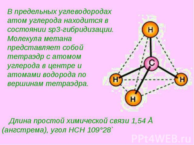 Длина простой химической связи 1,54 Å (ангстрема), угол HCH 109°28` Длина простой химической связи 1,54 Å (ангстрема), угол HCH 109°28`