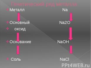Генетический ряд металла Металл Na Основный Na2O оксид Основание NaOH Соль NaCl