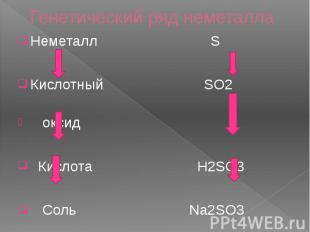 Генетический ряд неметалла Неметалл S Кислотный SO2 оксид Кислота H2SO3 Соль Na2