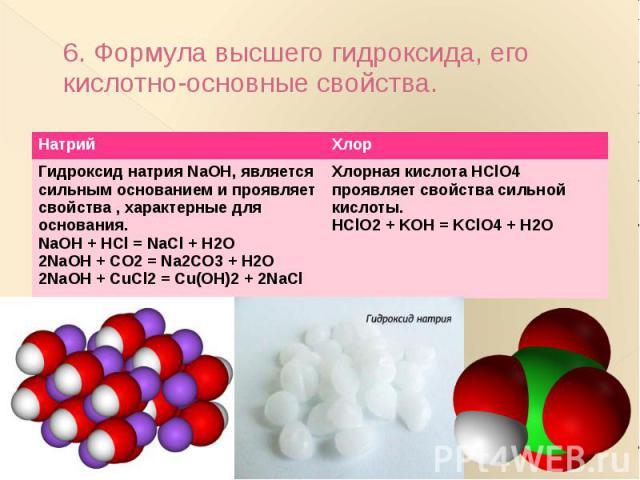 6. Формула высшего гидроксида, его кислотно-основные свойства.