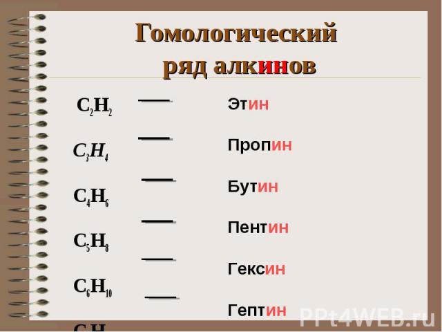 C2H2 C2H2 C3H4 C4H6 C5H8 C6H10 C7H12
