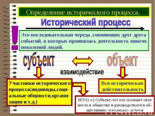 Определение исторического процесса.