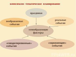 комплексно -тематическое планирование