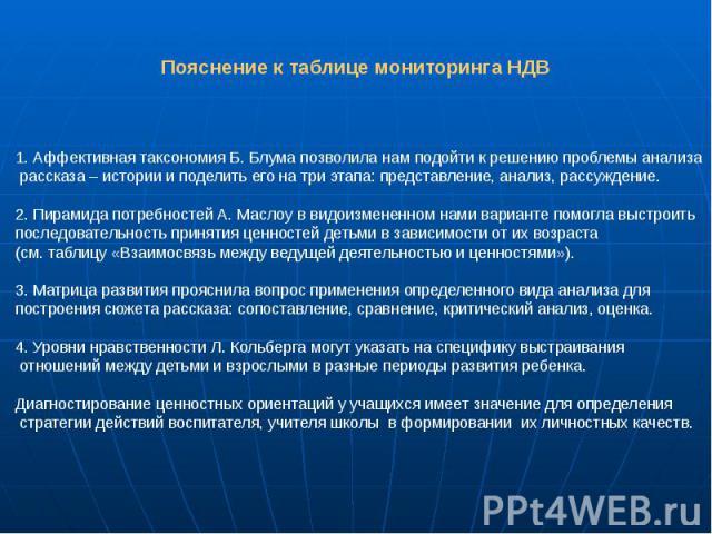Пояснение к таблице мониторинга НДВ