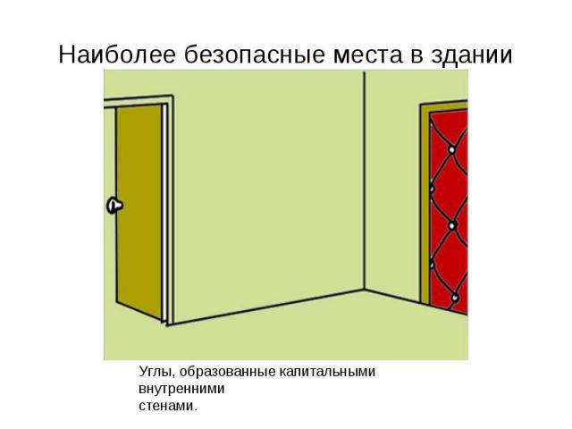 Наиболее безопасные места в здании