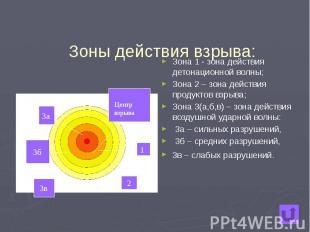 Зоны действия взрыва: Зона 1 - зона действия детонационной волны; Зона 2 – зона