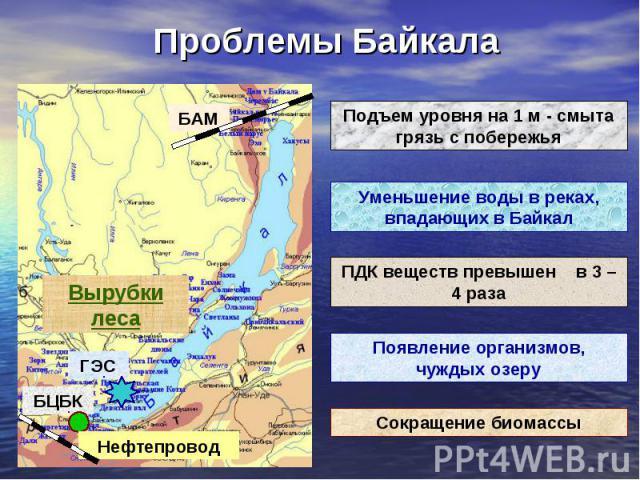 Проблемы Байкала