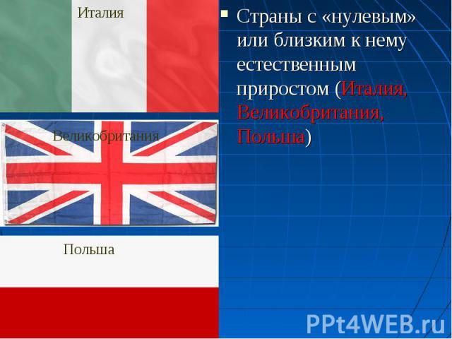Страны с «нулевым» или близким к нему естественным приростом (Италия, Великобритания, Польша) Страны с «нулевым» или близким к нему естественным приростом (Италия, Великобритания, Польша)