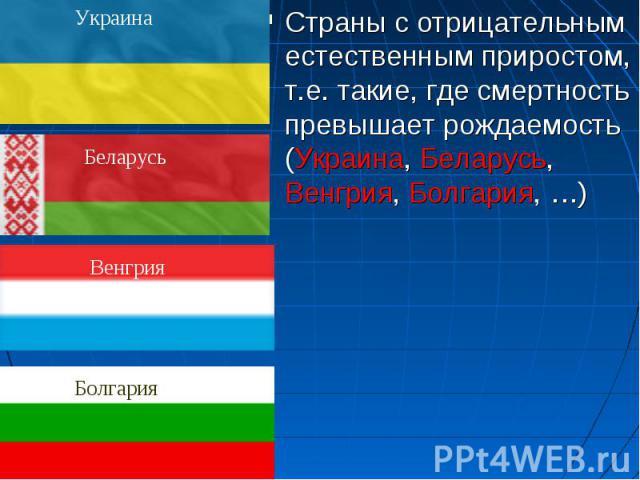Страны с отрицательным естественным приростом, т.е. такие, где смертность превышает рождаемость (Украина, Беларусь, Венгрия, Болгария, …) Страны с отрицательным естественным приростом, т.е. такие, где смертность превышает рождаемость (Украина, Белар…
