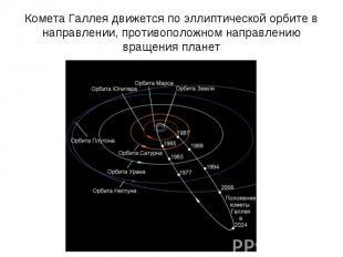 Комета Галлея движется по эллиптической орбите в направлении, противоположном на