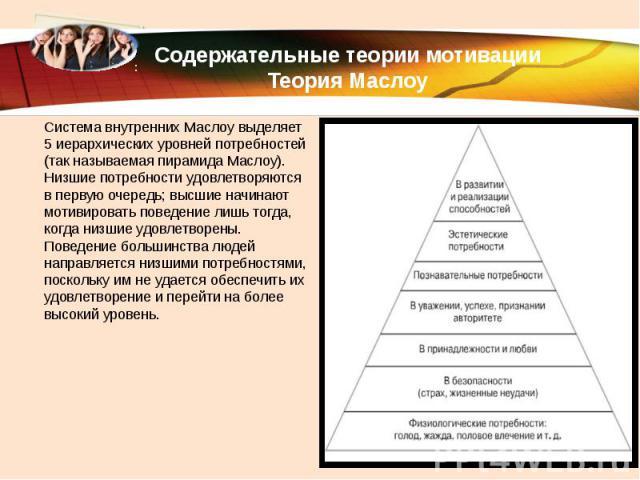 Содержательные теории мотивации Теория Маслоу Система внутренних Маслоу выделяет 5 иерархических уровней потребностей (так называемая пирамида Маслоу). Низшие потребности удовлетворяются в первую очередь; высшие начинают мотивировать поведение лишь …