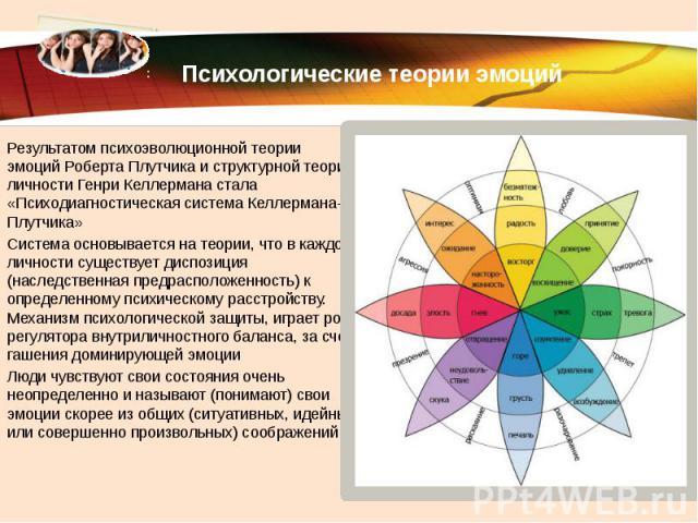 Психологические теории эмоций Результатом психоэволюционной теории эмоций Роберта Плутчика и структурной теории личности Генри Келлермана стала «Психодиагностическая система Келлермана-Плутчика» Система основывается на теории, что в каждой личности …