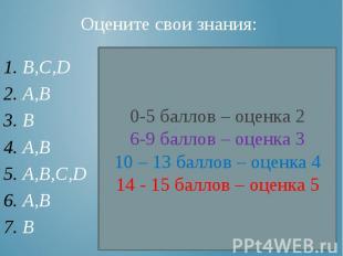 Оцените свои знания: B,C,D A,B B A,B A,B,C,D A,B B