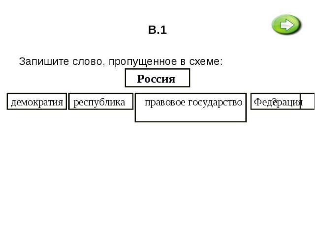 Запишите слово, пропущенное в схеме:  Запишите слово, пропущенное в схеме: