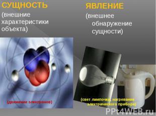 СУЩНОСТЬ СУЩНОСТЬ (внешние характеристики объекта)