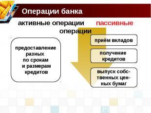 Операции банка