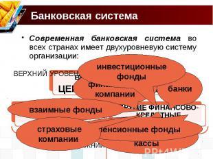 Банковская система Современная банковская система во всех странах имеет двухуров