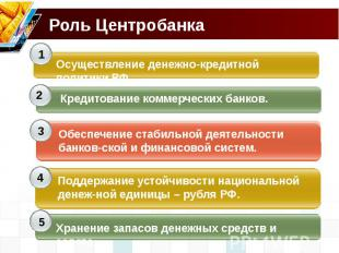 Роль Центробанка