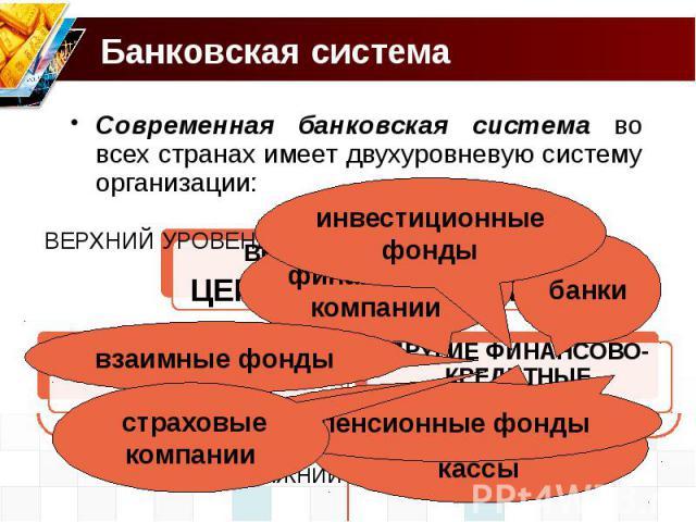 Банковская система Современная банковская система во всех странах имеет двухуровневую систему организации: