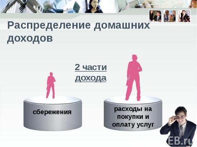Распределение домашних доходов