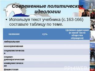 Современные политические идеологии Используя текст учебника (с.163-166) составьт