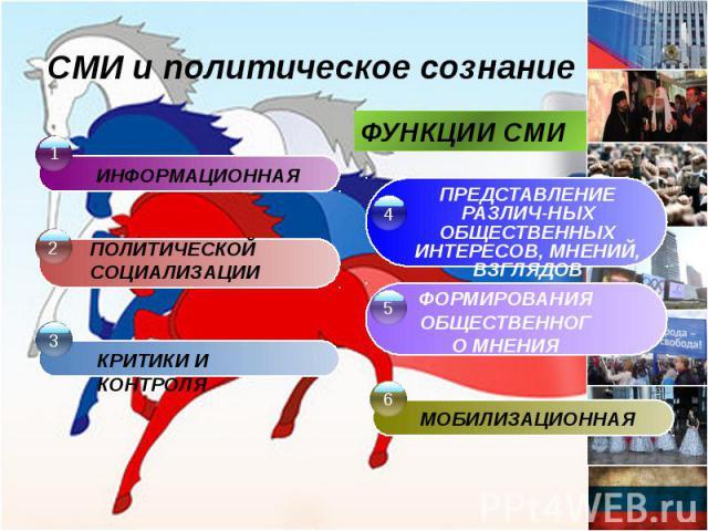 СМИ и политическое сознание