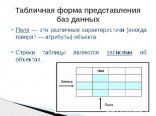Табличная форма представления баз данных Поля — это различные характеристики (ин