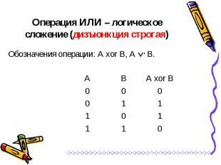 Обозначения операции: А xor В, А · В. Обозначения операции: А xor В, А · В.