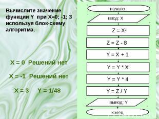 Вычислите значение функции Y при X=0; -1; 3 используя блок-схему алгоритма. Вычи
