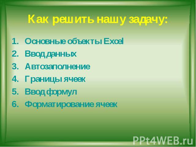Основные объекты Excel Основные объекты Excel Ввод данных Автозаполнение Границы ячеек Ввод формул Форматирование ячеек