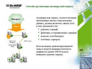 Антивирусная защита, соответствующая требованиям закона о персональных данных, д