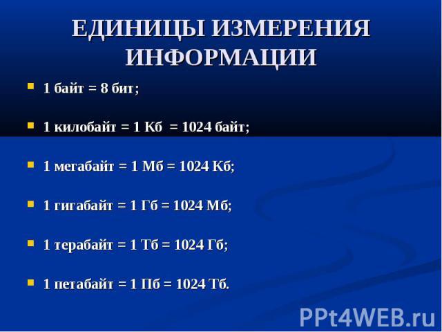 ЕДИНИЦЫ ИЗМЕРЕНИЯ ИНФОРМАЦИИ 1 байт = 8 бит; 1 килобайт = 1 Кб = 1024 байт; 1 мегабайт = 1 Мб = 1024 Кб; 1 гигабайт = 1 Гб = 1024 Мб; 1 терабайт = 1 Тб = 1024 Гб; 1 петабайт = 1 Пб = 1024 Тб.