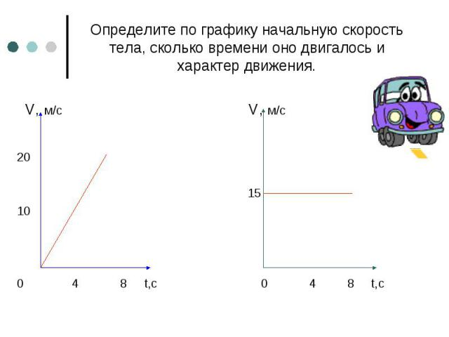 Определите по графику начальную скорость тела, сколько времени оно двигалось и характер движения. V, м/с V, м/с 20 15 10 0 4 8 t,c 0 4 8 t,c