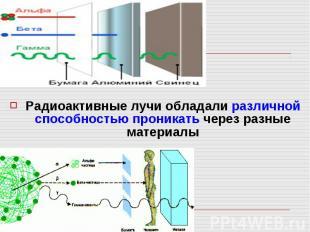 Радиоактивные лучи обладали различной способностью проникать через разные матери
