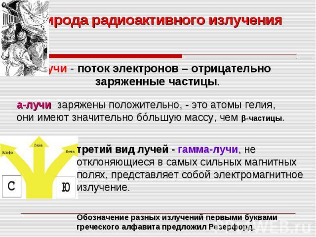 β-лучи - поток электронов – отрицательно заряженные частицы. β-лучи - поток электронов – отрицательно заряженные частицы.