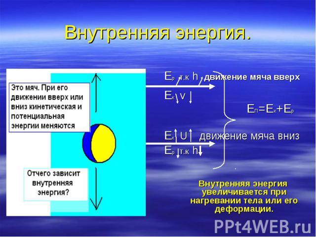 Внутренняя энергия. Ер т.к h движение мяча вверх Eк v ЕП=Ек+Ер Eк U движение мяча вниз Ер т.к h Внутренняя энергия увеличивается при нагревании тела или его деформации.