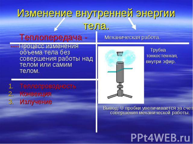 Изменение внутренней энергии тела. Теплопередача - ----Процесс изменения объема тела без совершения работы над телом или самим телом. Теплопроводность Конвекция Излучение