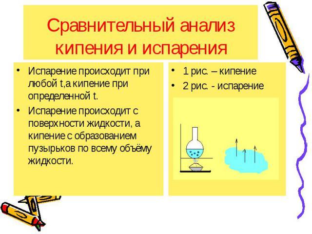 Сравнительный анализ кипения и испарения Испарение происходит при любой t,а кипение при определенной t. Испарение происходит с поверхности жидкости, а кипение с образованием пузырьков по всему объёму жидкости.