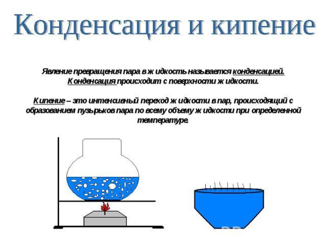 Явление превращения пара в жидкость называется конденсацией. Конденсация происходит с поверхности жидкости. Кипение – это интенсивный переход жидкости в пар, происходящий с образованием пузырьков пара по всему объему жидкости при определенной температуре.
